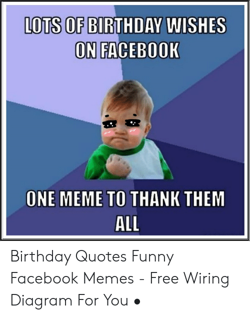 LOTS OF BIRTHDAY WISHES ON FACEBOOK ONE MEME TO THANK THEM ALL ... #birthdayCoffee