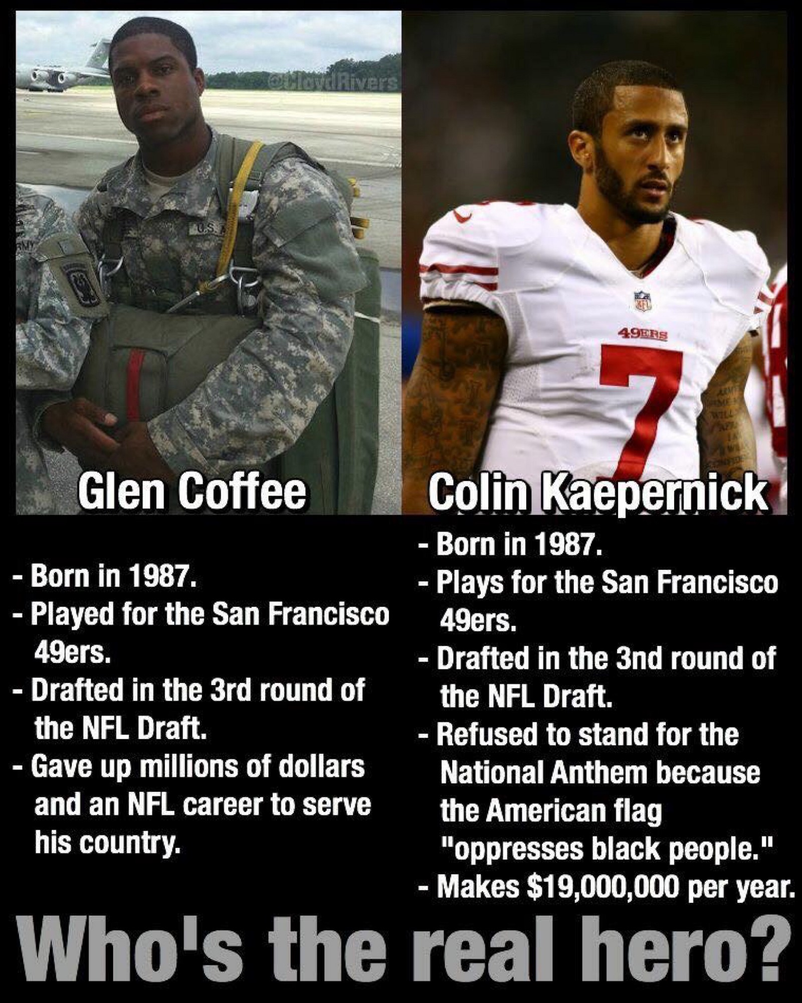 Stop Comparing Colin Kaepernick to the Troops – Class Is Boring ... #notEnoughCoffee