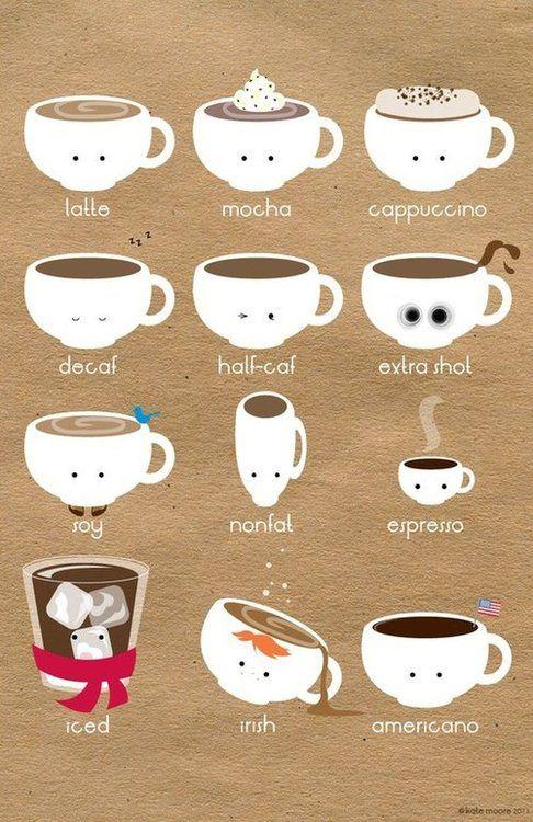 Coffee meme | WORDS | Kaffe, Espresso, Sjokolade #irishCoffee
