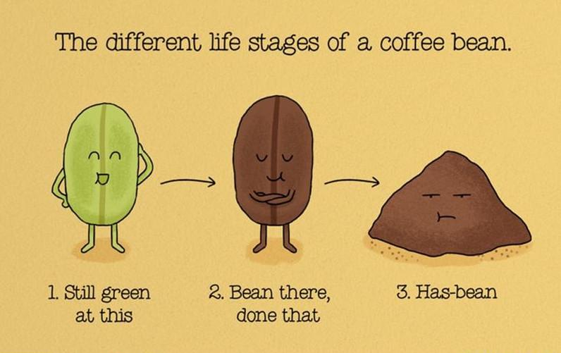 Coffee Puns – Punpedia #coffeeBean